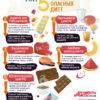 samye opasnye diety